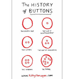 KITTY FLANAGAN – HISTORY OF BUTTONS TEATOWEL